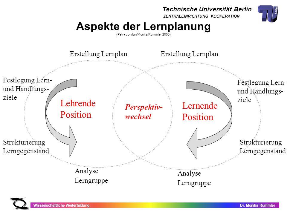 Aspekte der Lernplanung (Petra Jordan/Monika Rummler 2000)