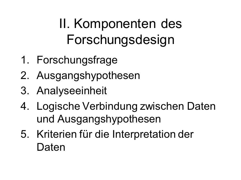 II. Komponenten des Forschungsdesign
