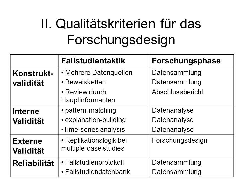 II. Qualitätskriterien für das Forschungsdesign
