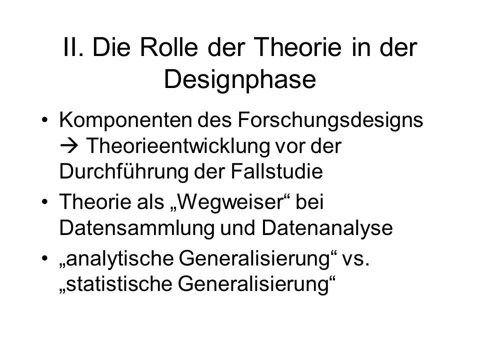 II. Die Rolle der Theorie in der Designphase
