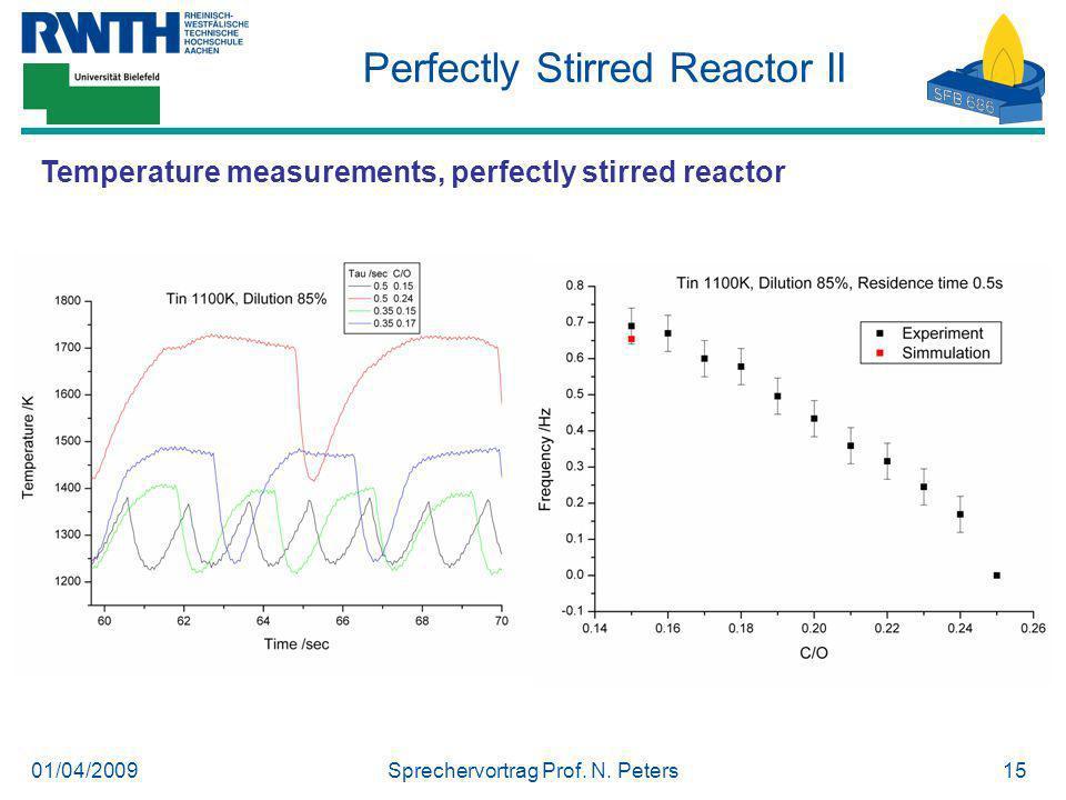 Perfectly Stirred Reactor II