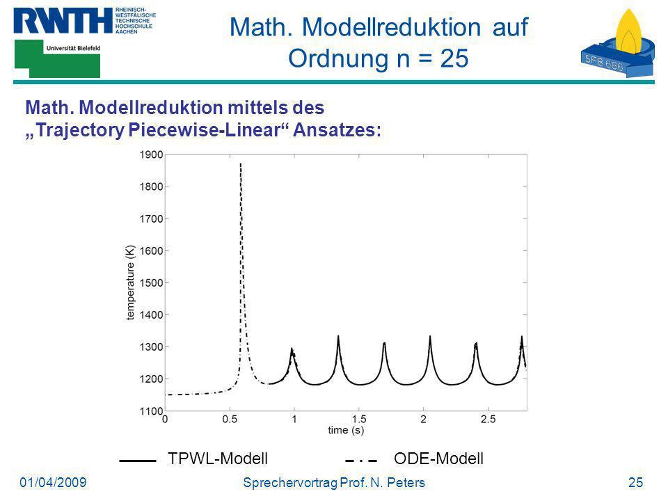 Math. Modellreduktion auf Ordnung n = 25