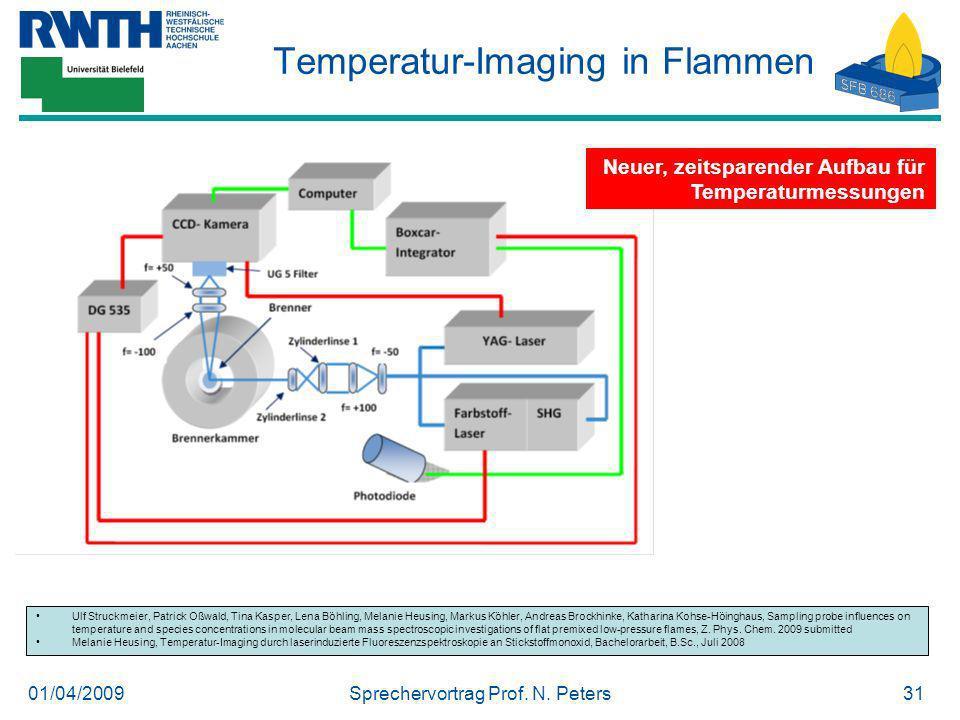 Temperatur-Imaging in Flammen
