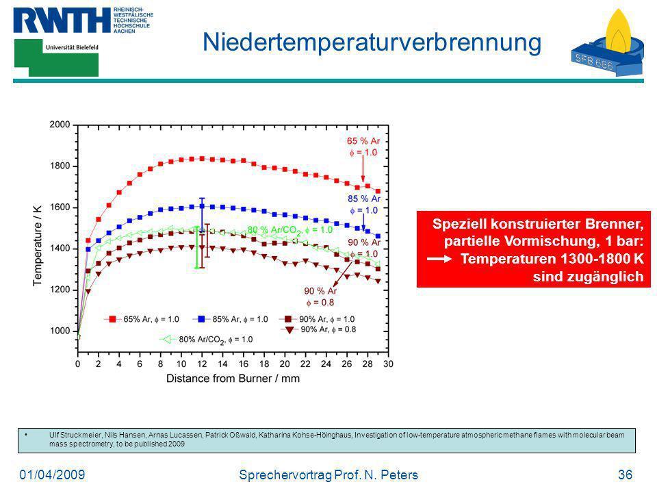 Niedertemperaturverbrennung