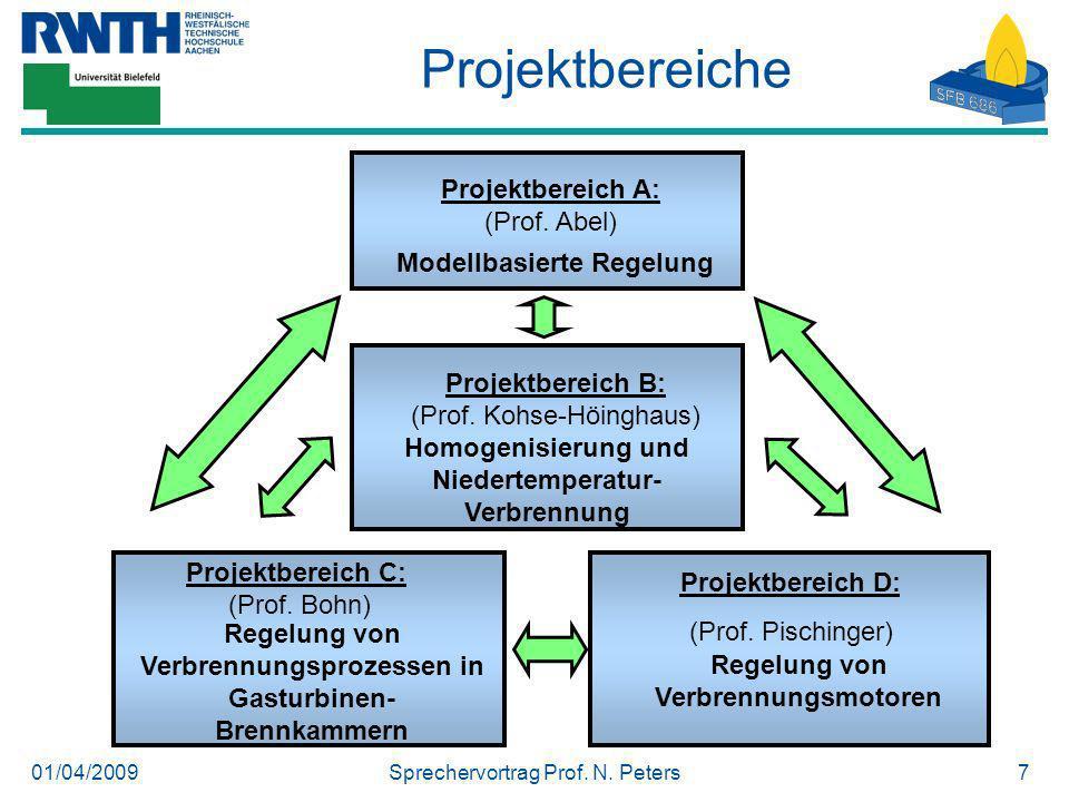 Projektbereiche Projektbereich A: (Prof. Abel) Modellbasierte Regelung