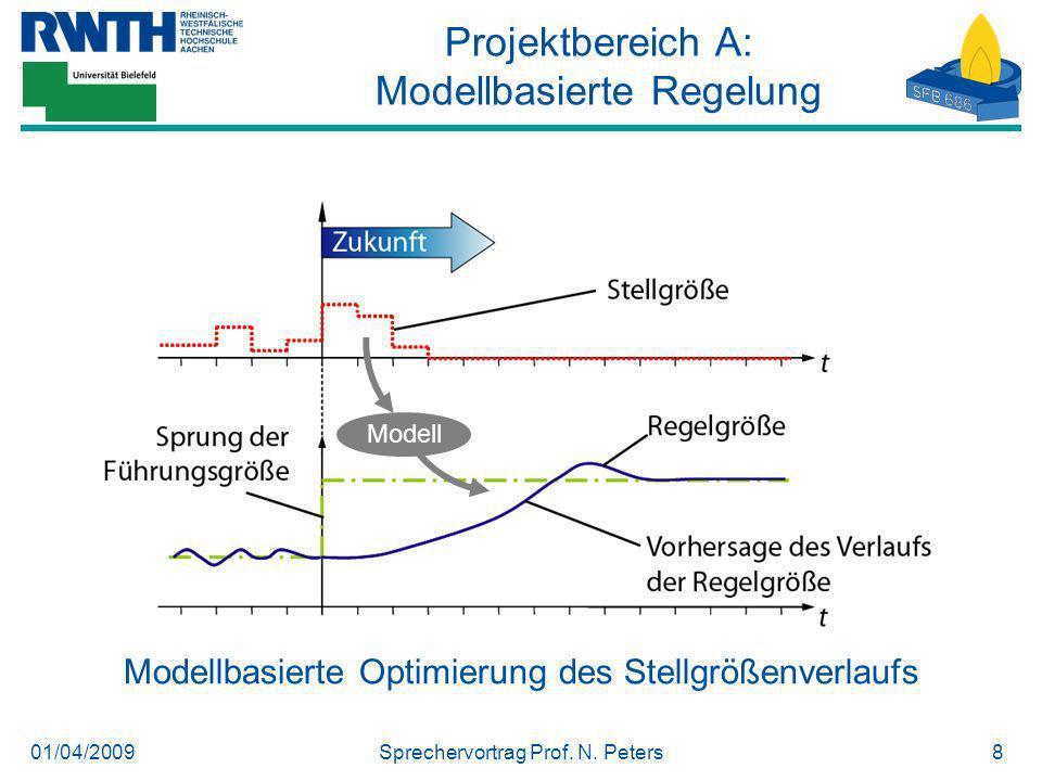 Projektbereich A: Modellbasierte Regelung