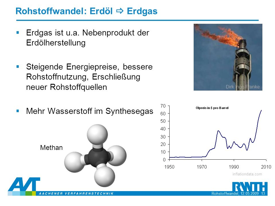 Rohstoffwandel: Erdöl _ Erdgas
