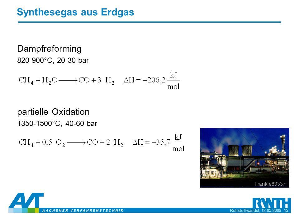 Synthesegas aus Erdgas