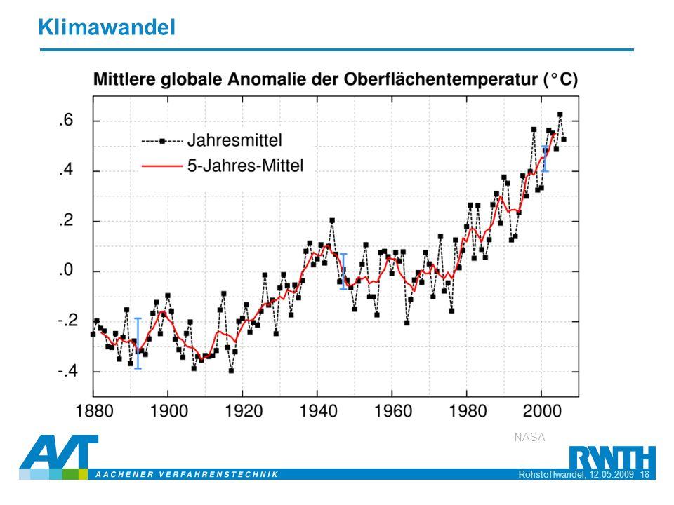 Klimawandel NASA