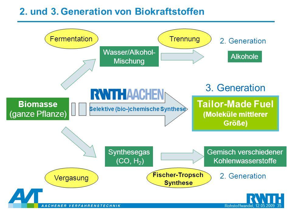 Selektive (bio-)chemische Synthese (Moleküle mittlerer Größe)