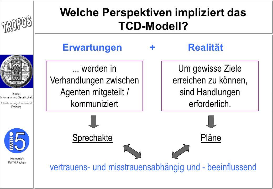 Welche Perspektiven impliziert das Erwartungen + Realität