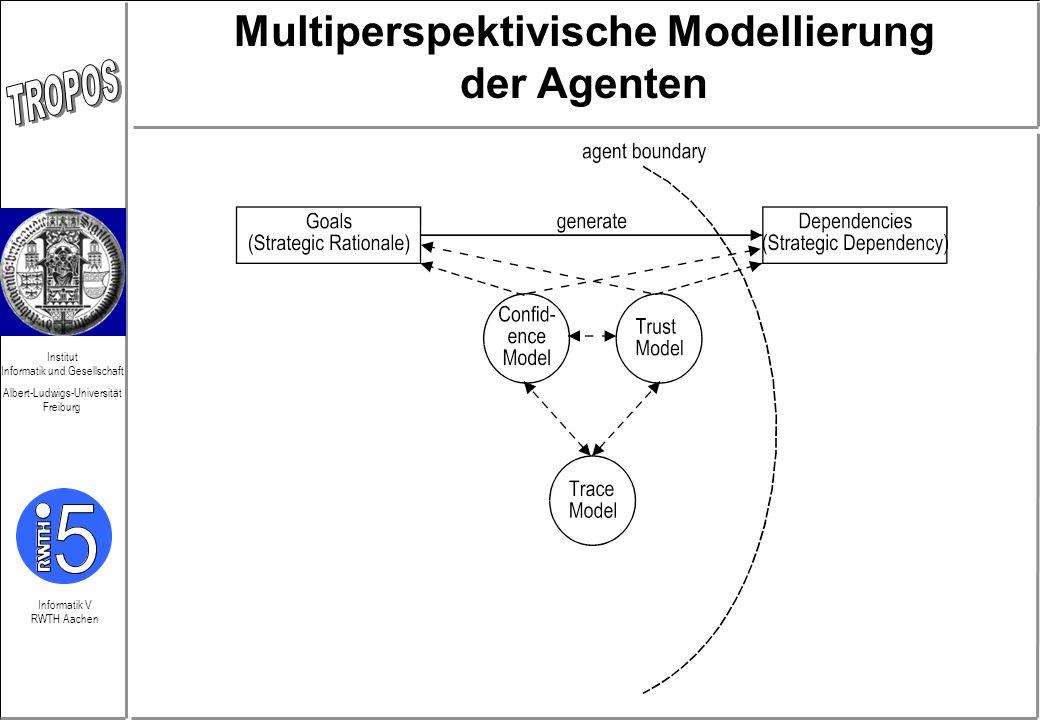 Multiperspektivische Modellierung der Agenten