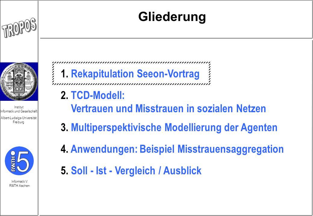 Gliederung 1. Rekapitulation Seeon-Vortrag 2. TCD-Modell: