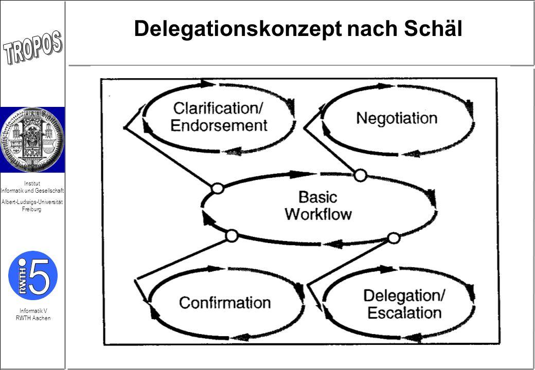 Delegationskonzept nach Schäl