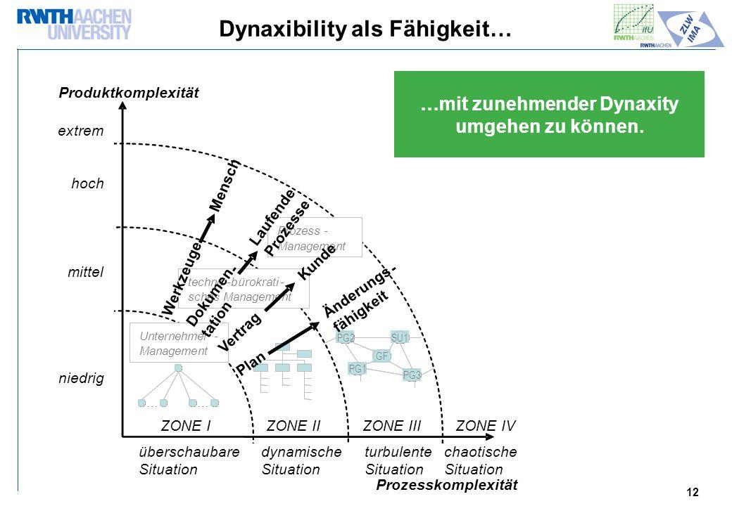 Dynaxibility als Fähigkeit…