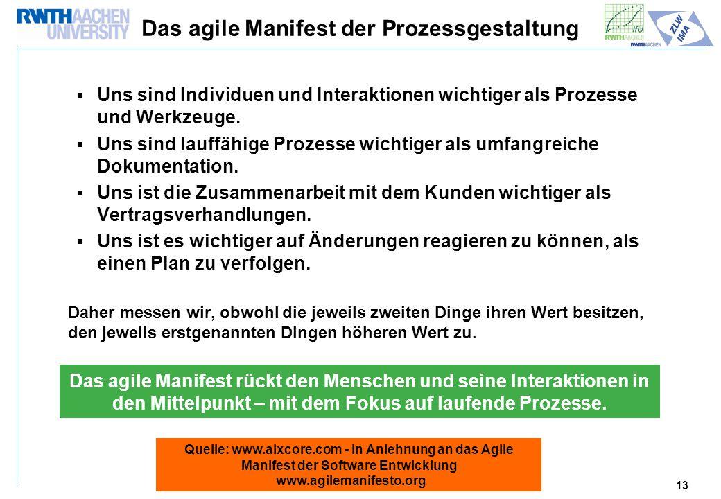 Das agile Manifest der Prozessgestaltung