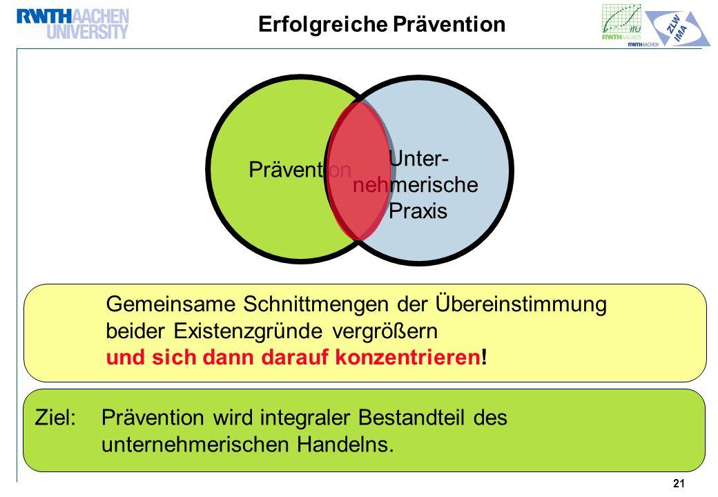 Erfolgreiche Prävention