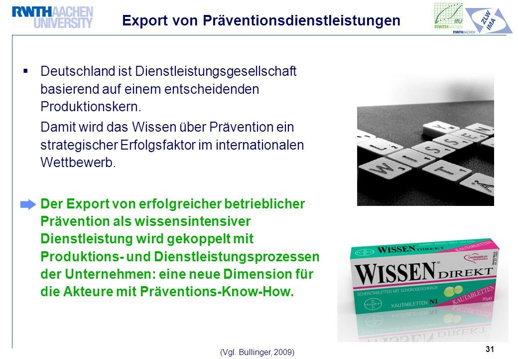 Export von Präventionsdienstleistungen