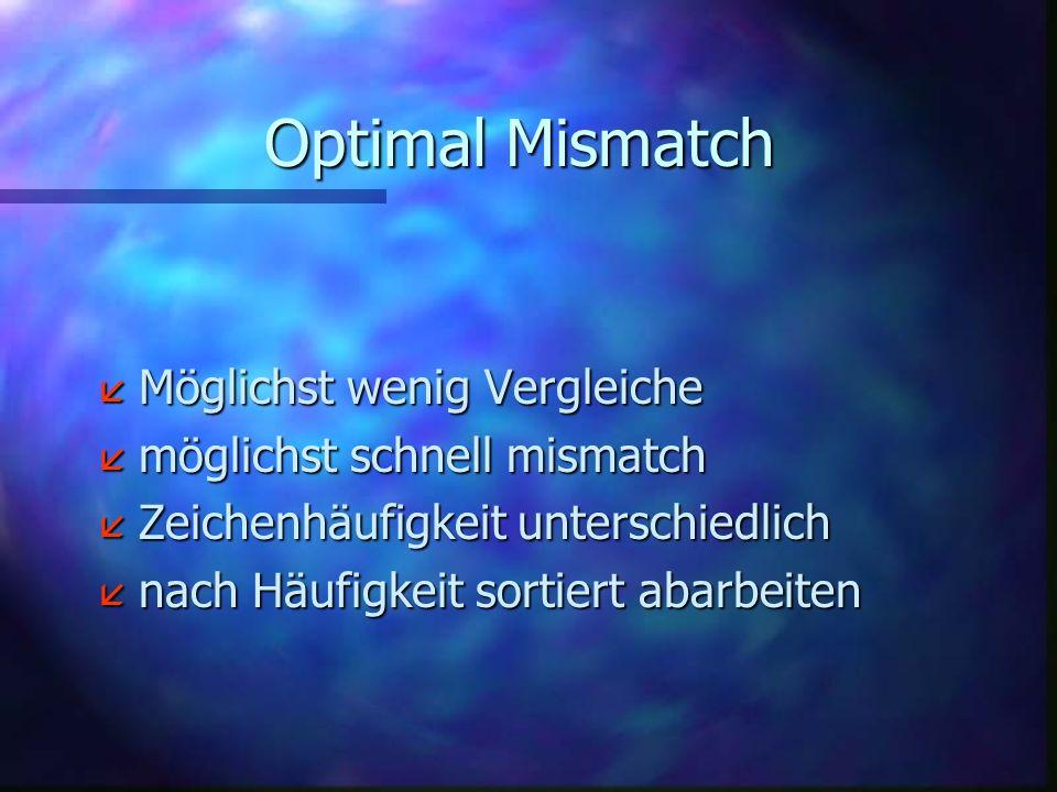 Optimal Mismatch Möglichst wenig Vergleiche möglichst schnell mismatch