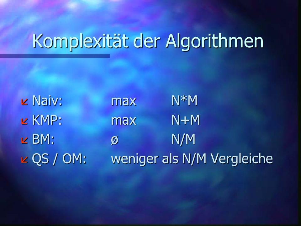 Komplexität der Algorithmen