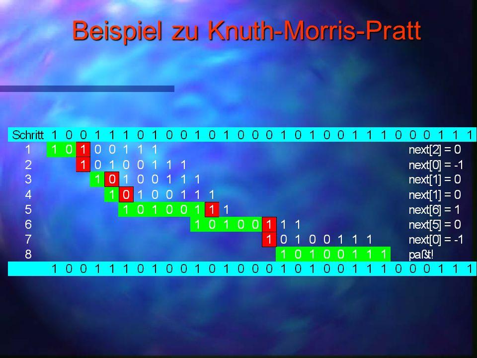 Beispiel zu Knuth-Morris-Pratt