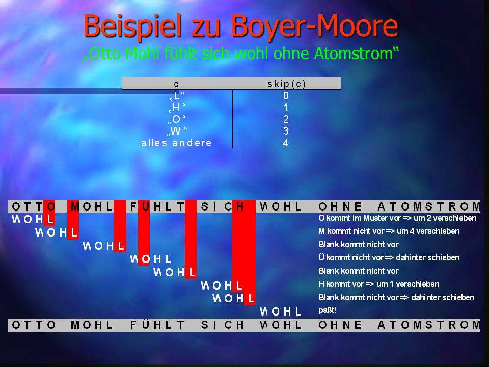 Beispiel zu Boyer-Moore