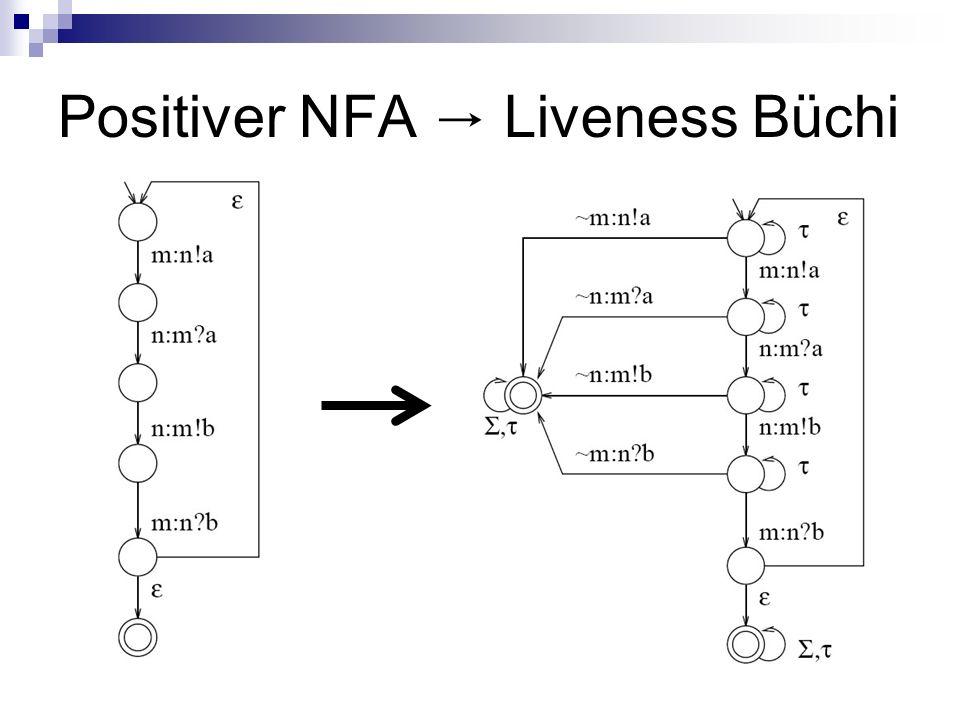 Positiver NFA → Liveness Büchi