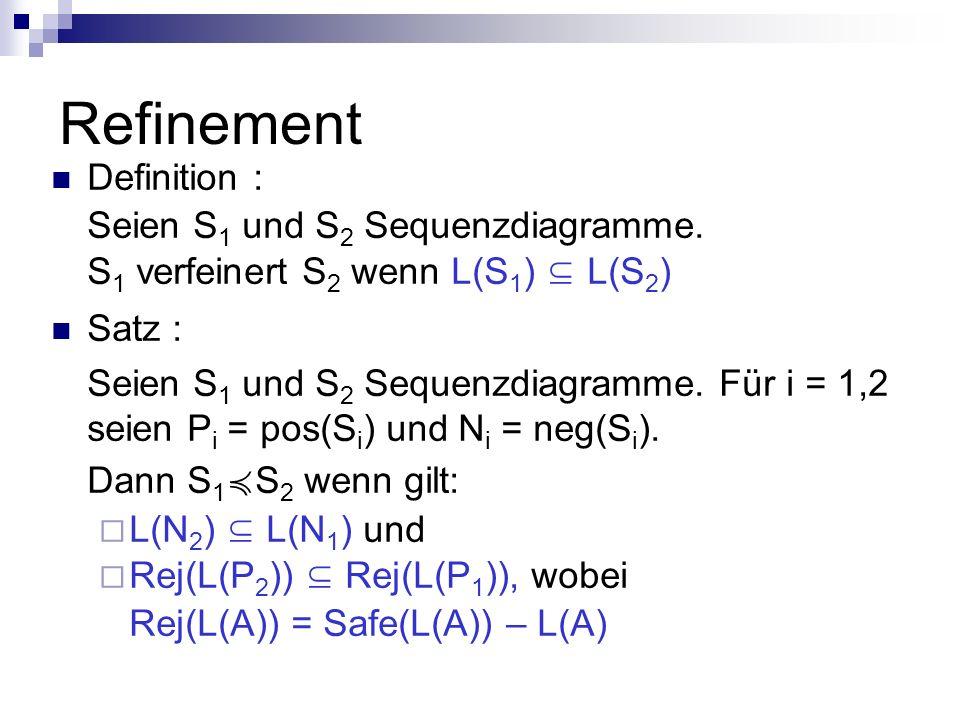 Refinement Definition : Seien S1 und S2 Sequenzdiagramme.