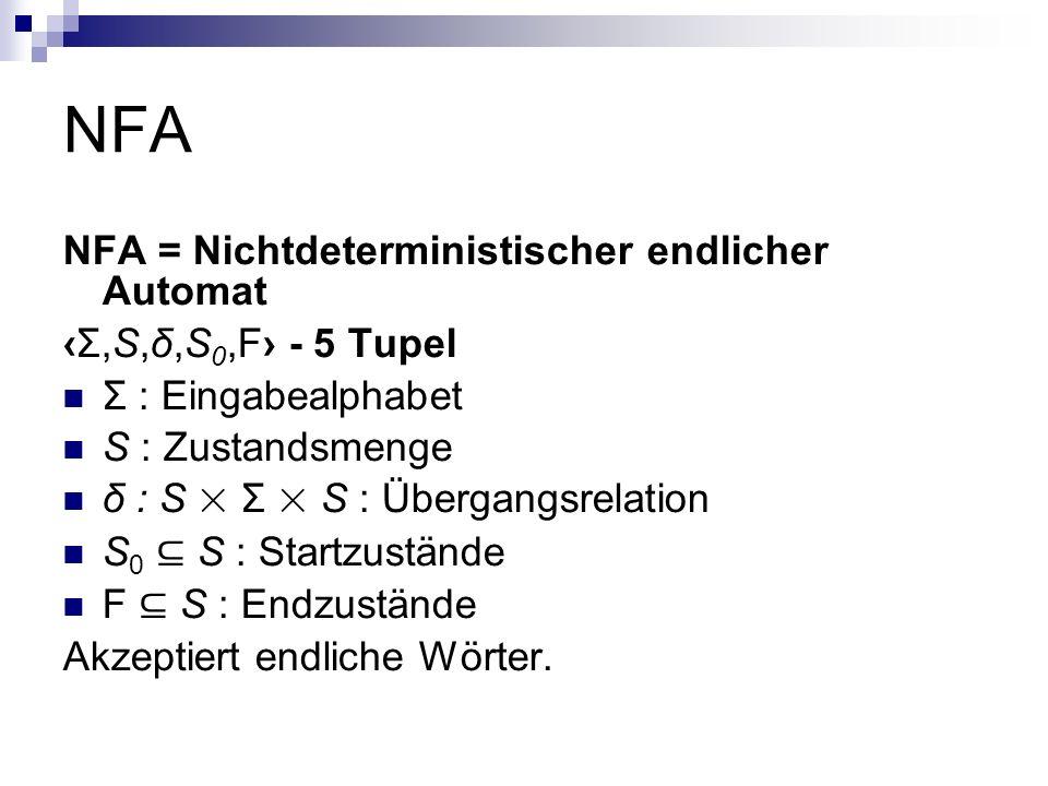 NFA NFA = Nichtdeterministischer endlicher Automat
