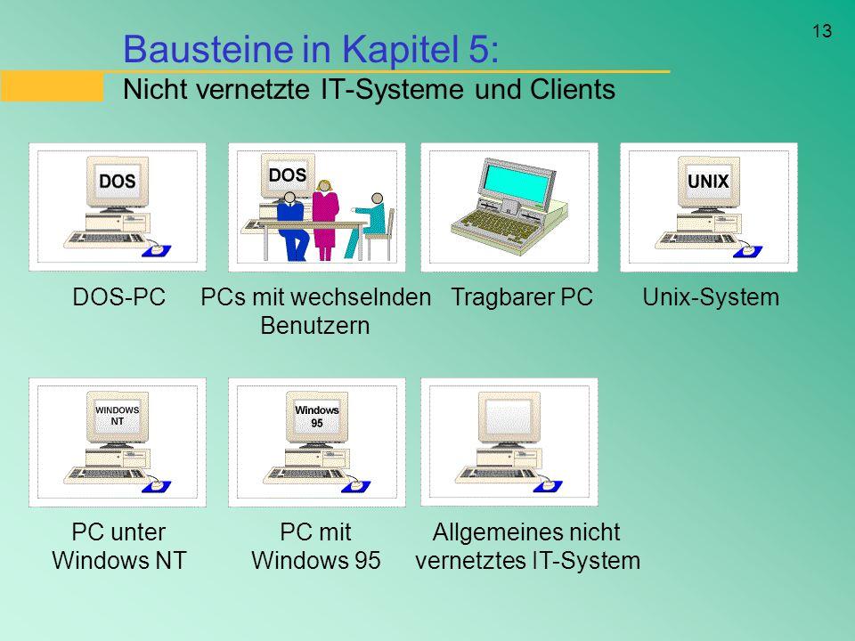 Bausteine in Kapitel 5: Nicht vernetzte IT-Systeme und Clients