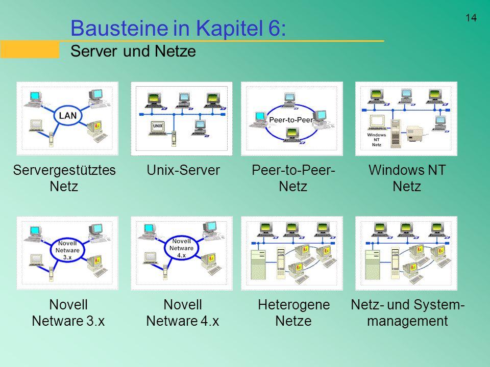 Bausteine in Kapitel 6: Server und Netze