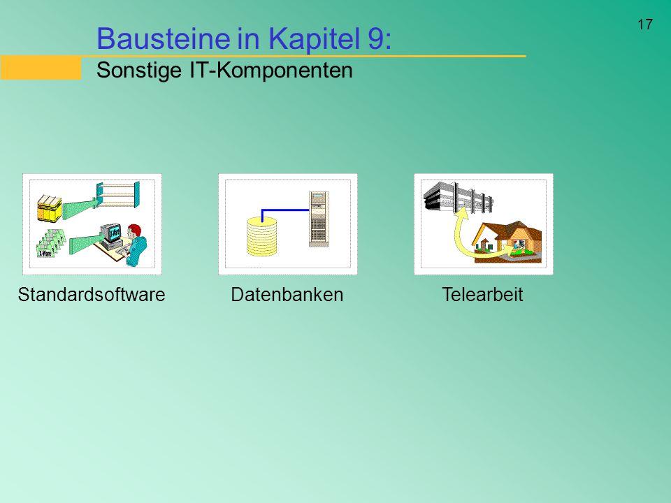 Bausteine in Kapitel 9: Sonstige IT-Komponenten