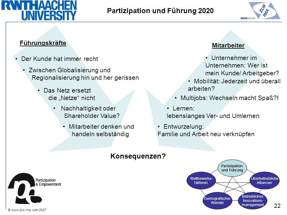 Partizipation und Führung 2020