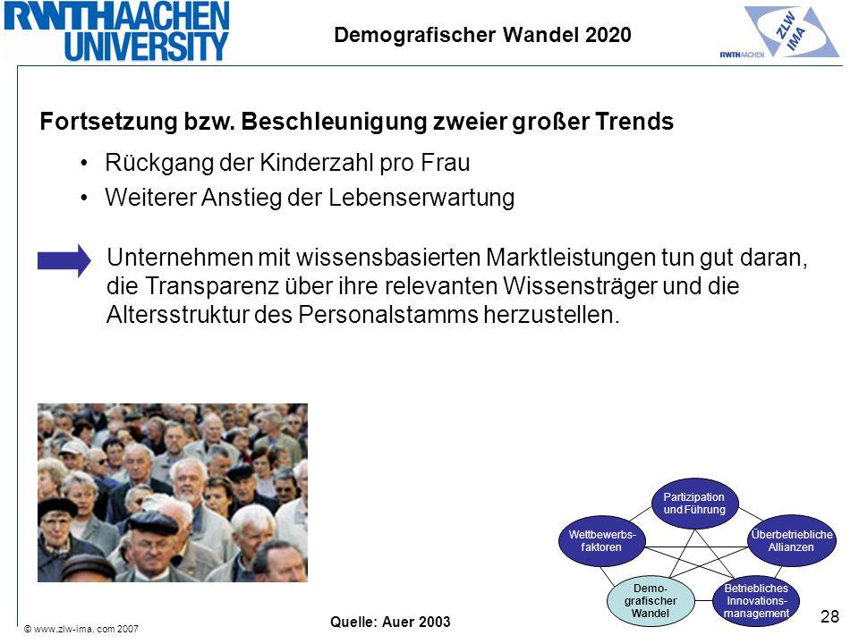 Demografischer Wandel 2020