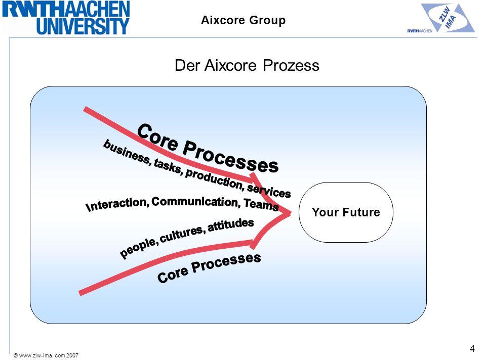 Core Processes Der Aixcore Prozess