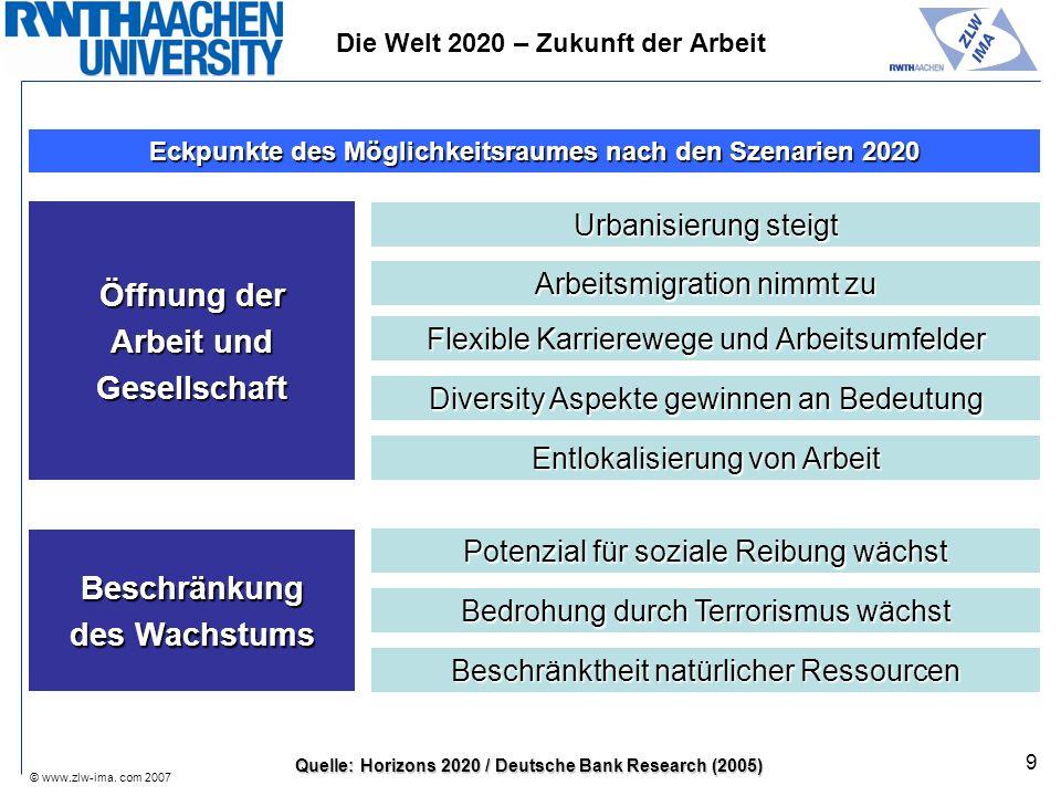 Die Welt 2020 – Zukunft der Arbeit
