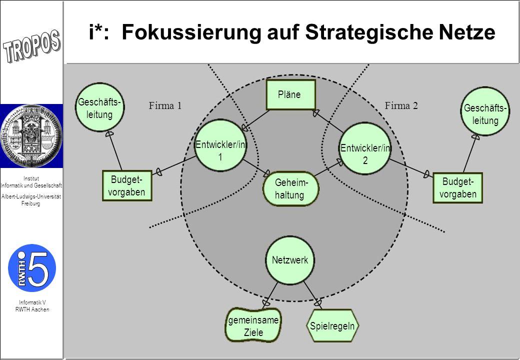 i*: Fokussierung auf Strategische Netze