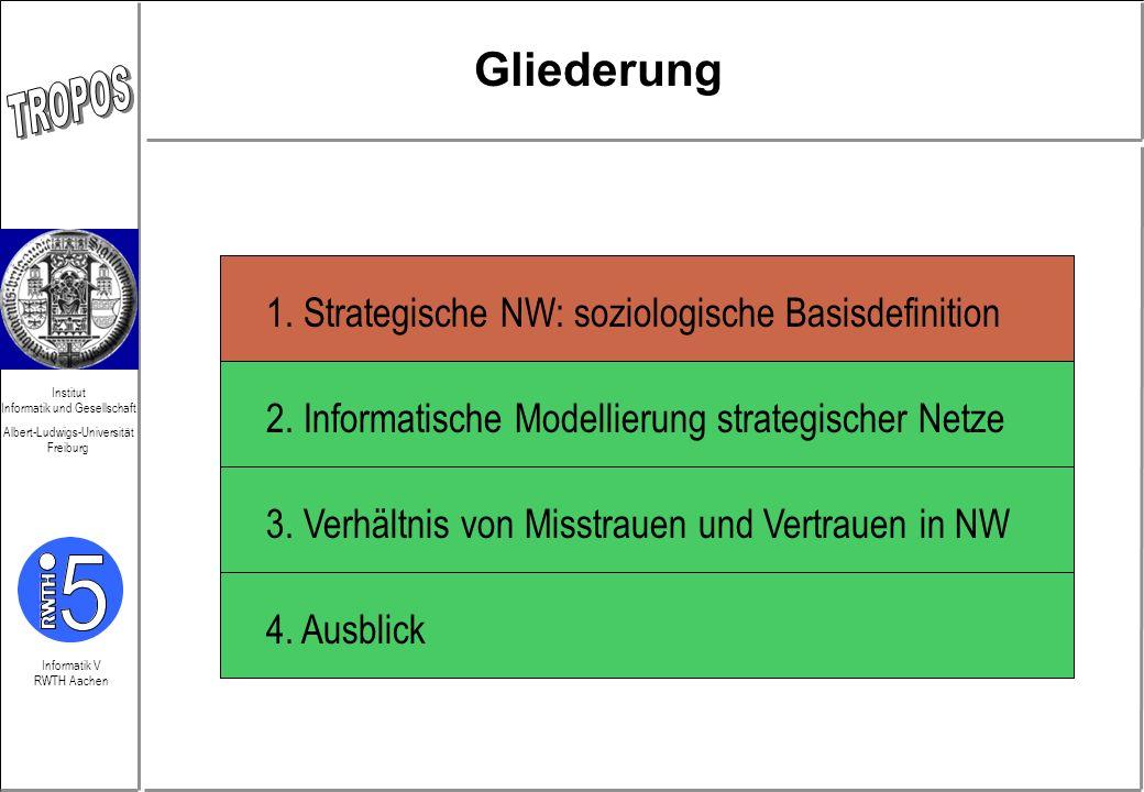 Gliederung 1. Strategische NW: soziologische Basisdefinition