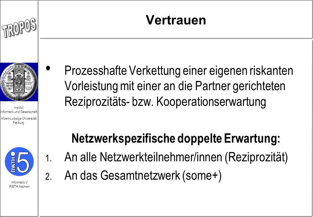 Netzwerkspezifische doppelte Erwartung: