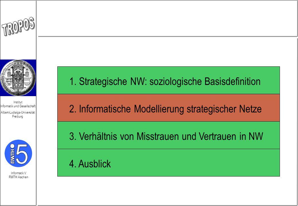 1. Strategische NW: soziologische Basisdefinition