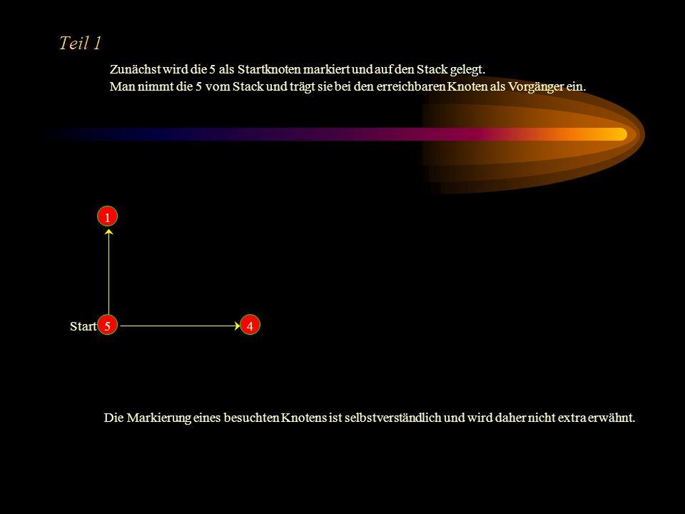 Teil 1 Zunächst wird die 5 als Startknoten markiert und auf den Stack gelegt.