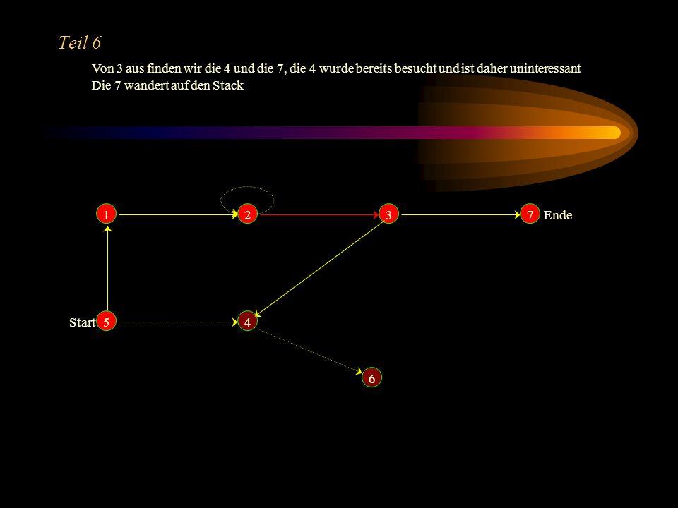 Teil 6 Von 3 aus finden wir die 4 und die 7, die 4 wurde bereits besucht und ist daher uninteressant.