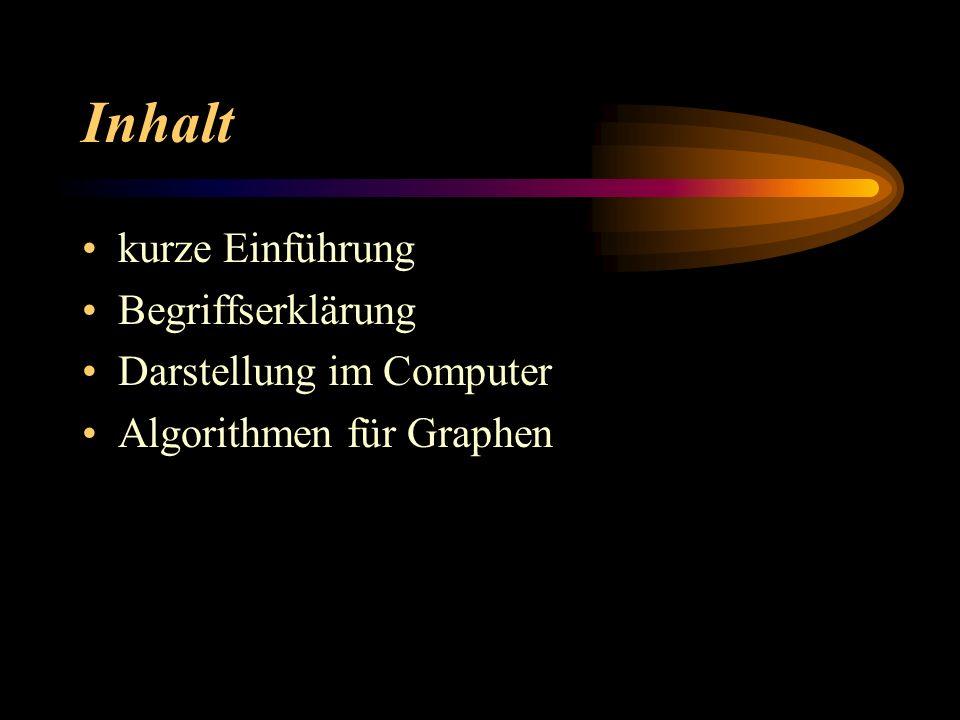 Inhalt kurze Einführung Begriffserklärung Darstellung im Computer