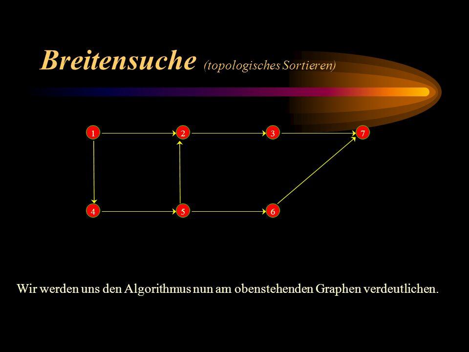 Breitensuche (topologisches Sortieren)