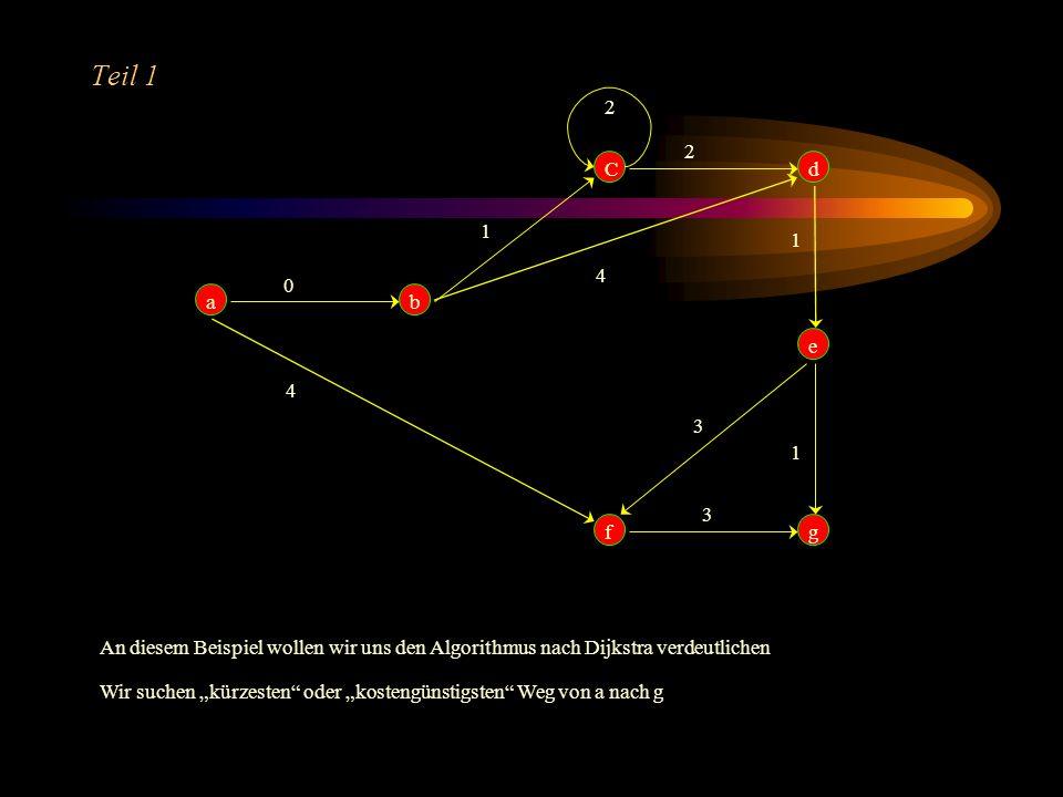 Teil 1 a. b. C. f. g. d. e. 4. 1. 2. 3. An diesem Beispiel wollen wir uns den Algorithmus nach Dijkstra verdeutlichen.