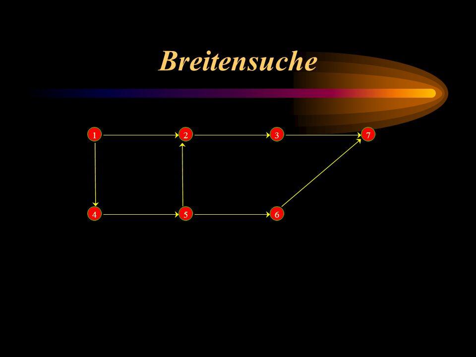 Breitensuche 1 2 3 4 5 6 7