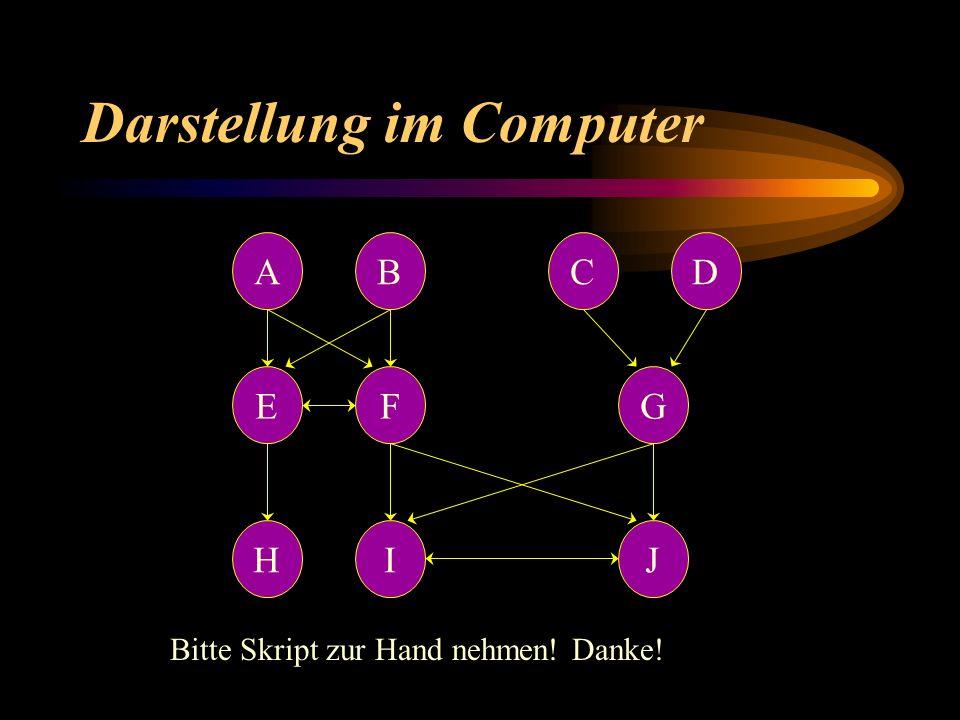 Darstellung im Computer