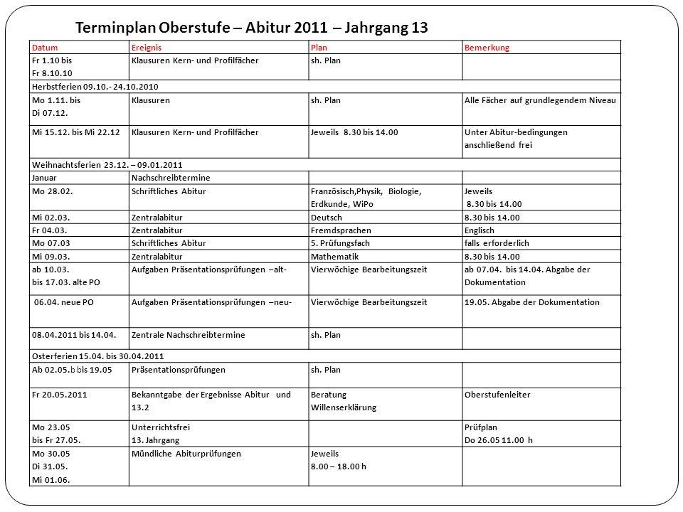Terminplan Oberstufe – Abitur 2011 – Jahrgang 13
