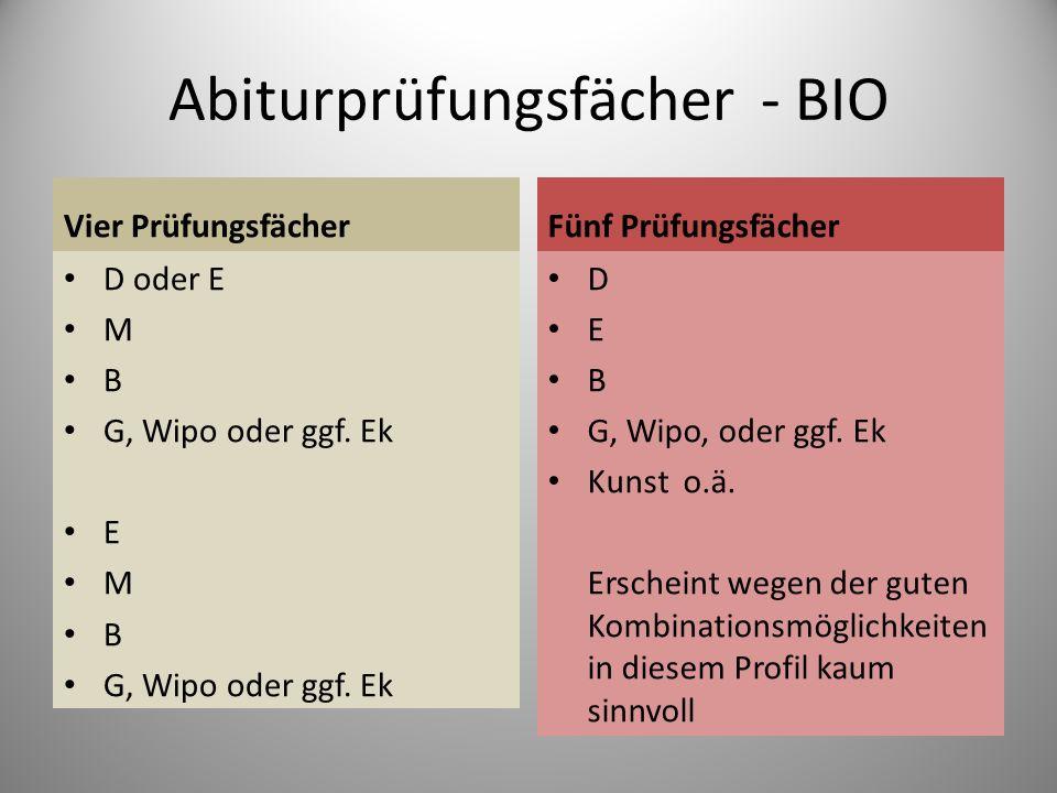 Abiturprüfungsfächer - BIO