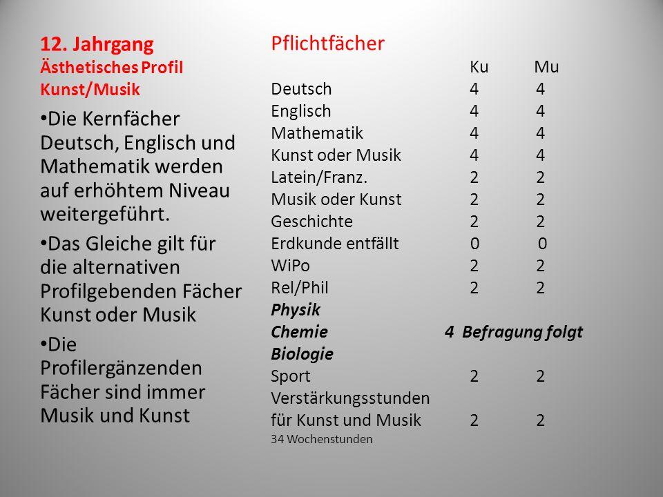 12. Jahrgang Ästhetisches Profil Kunst/Musik